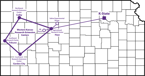 Western Kansas Agricultural Research-Extension Centers